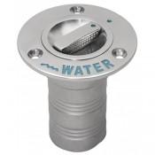 Vatten fyllningar